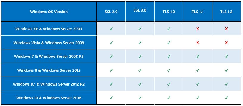 quadro Sua empresa está preparada para as mudanças dos documentos fiscais deste ano – NF-e 4.0?