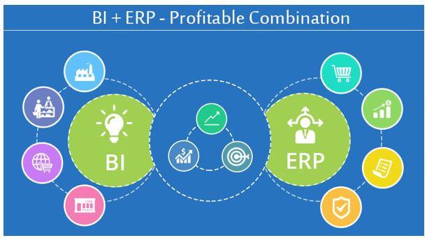 bi2-2 BI e ERP: entenda como essas duas siglas juntas combinam!