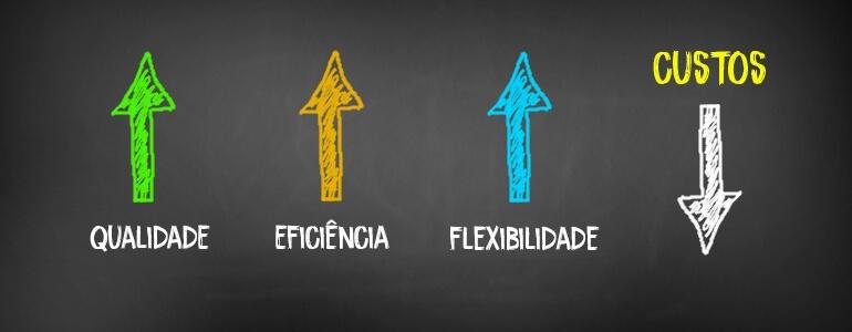 atualizacao-de-precos Atualização de preços: como um sistema ERP pode ajudar a sua empresa