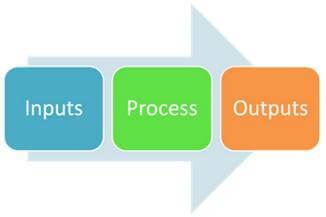 falhas-no-processo-1 Falhas no processo da indústria: como identificar e solucionar